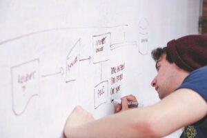 Planificar el curso para rendir adecuadamente en una residencia de estudiantes